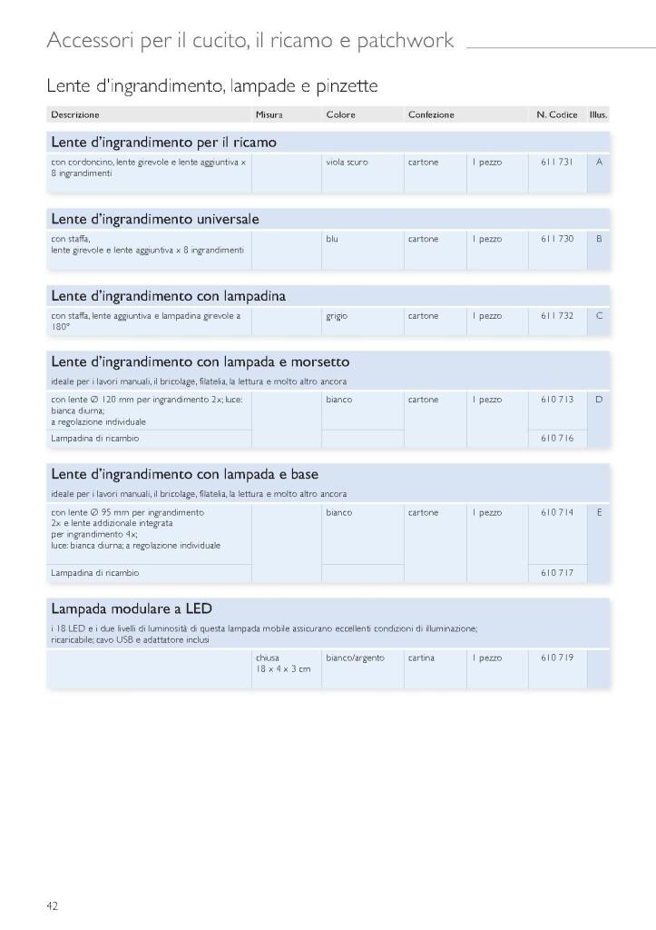 662634026_Accessori per il cucito_II_2016_42